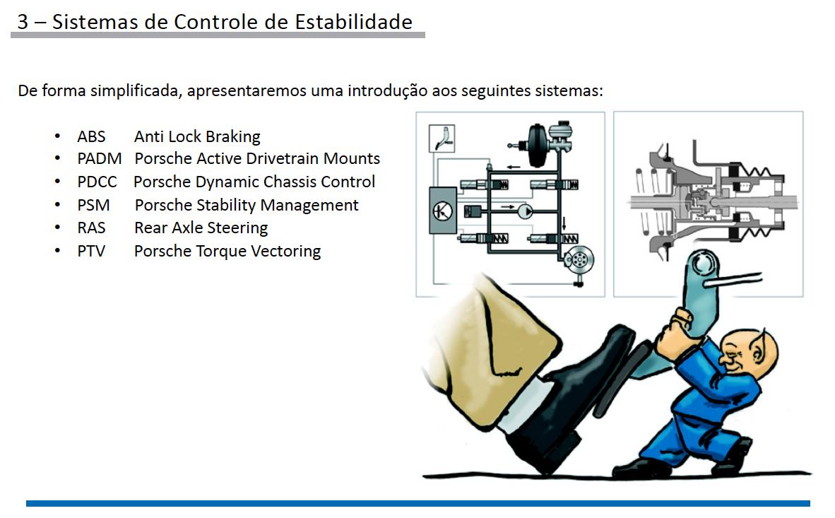 Sistemas de Controle de estabilidade Porsche pg4