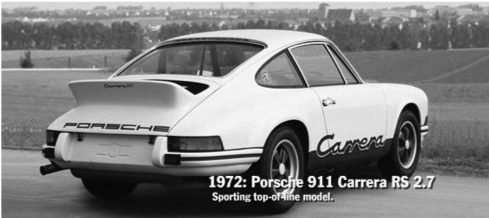 Porsche. Uma história de vitórias.
