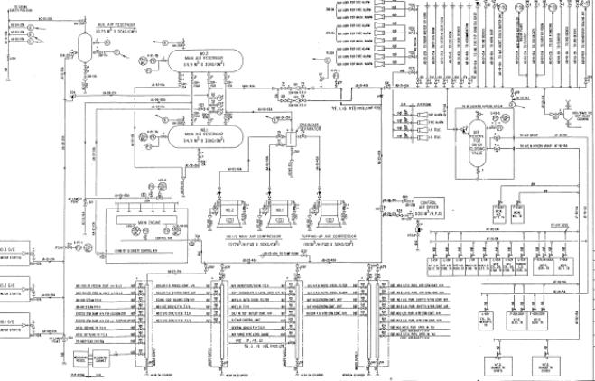 Diagrama simplificado do sistema de lógica pneumatica para contrôle de motores