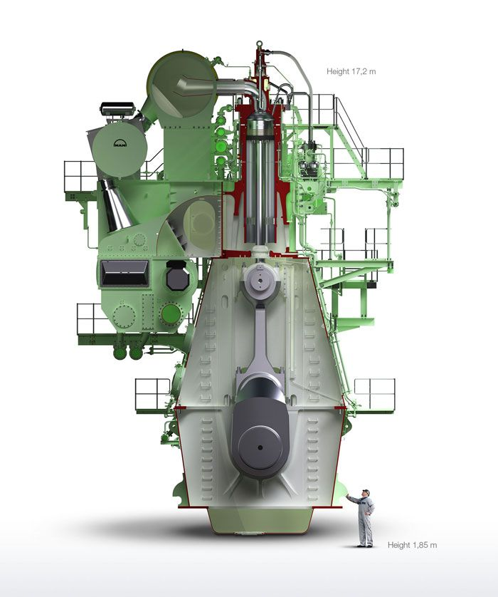Motor diesel maritimo de longo curso
