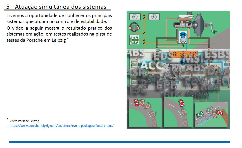 Sistemas de Controle de estabilidade Porsche pg43