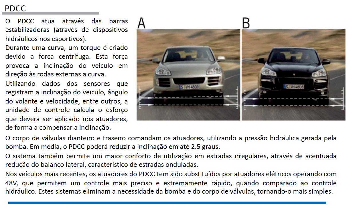 Sistemas de Controle de estabilidade Porsche pg23