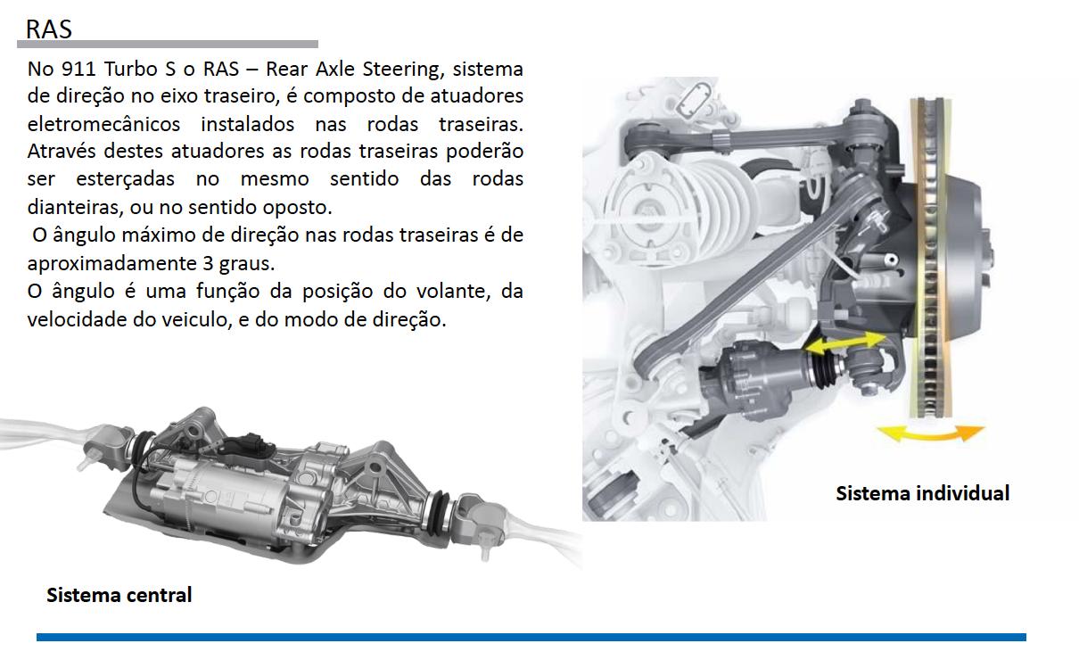 Sistemas de Controle de estabilidade Porsche pg38