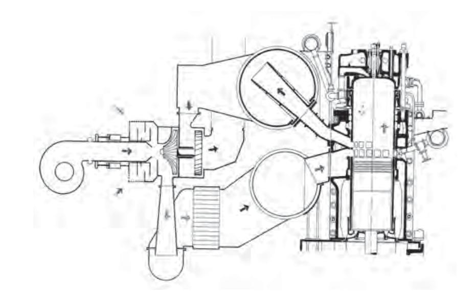 Superalimentacao com sistema eletrico auxiliar elétrico