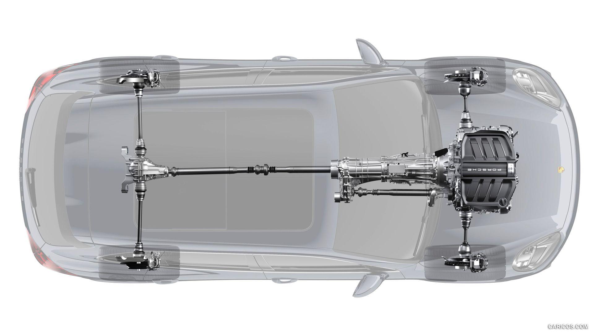 Sistema de contrôle de tração nas 4 rodas PTM