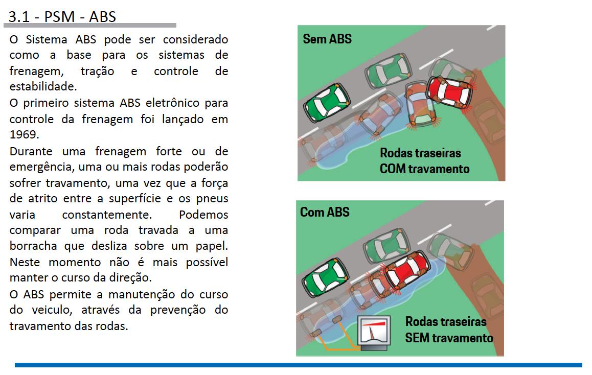 Sistemas de Controle de estabilidade Porsche pg9