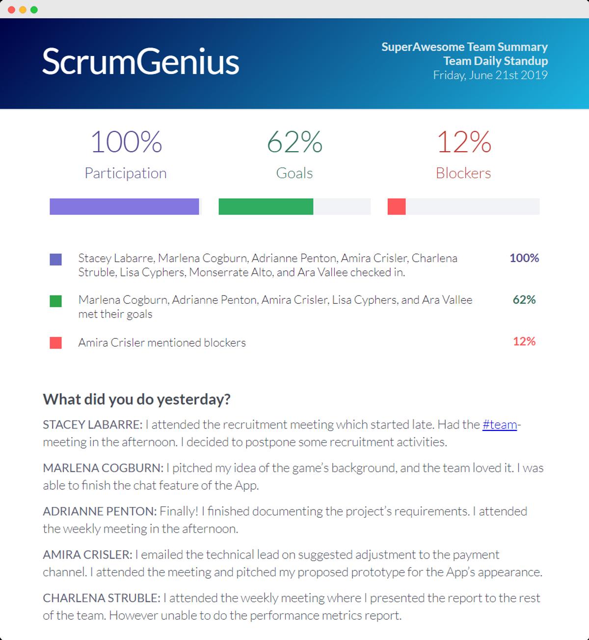 ScrumGenius email summary report