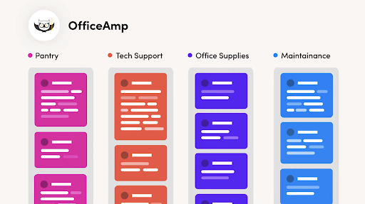 Microsoft Teams Apps List for HR Team Productivity - OfficeAmp