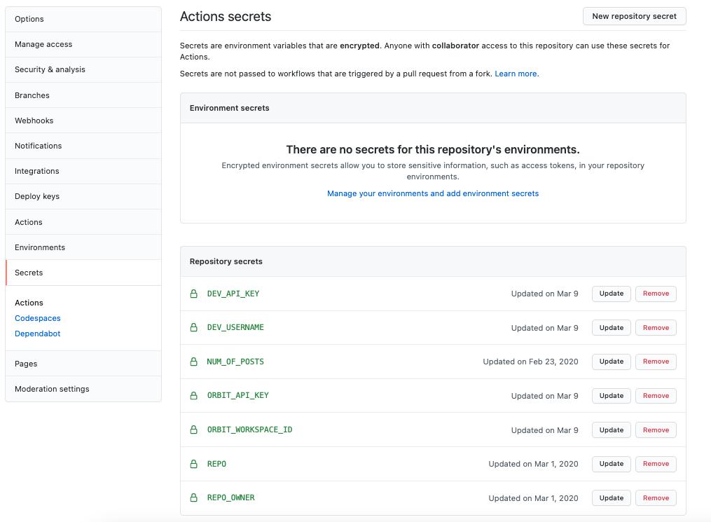 Example of GitHub secrets settings page
