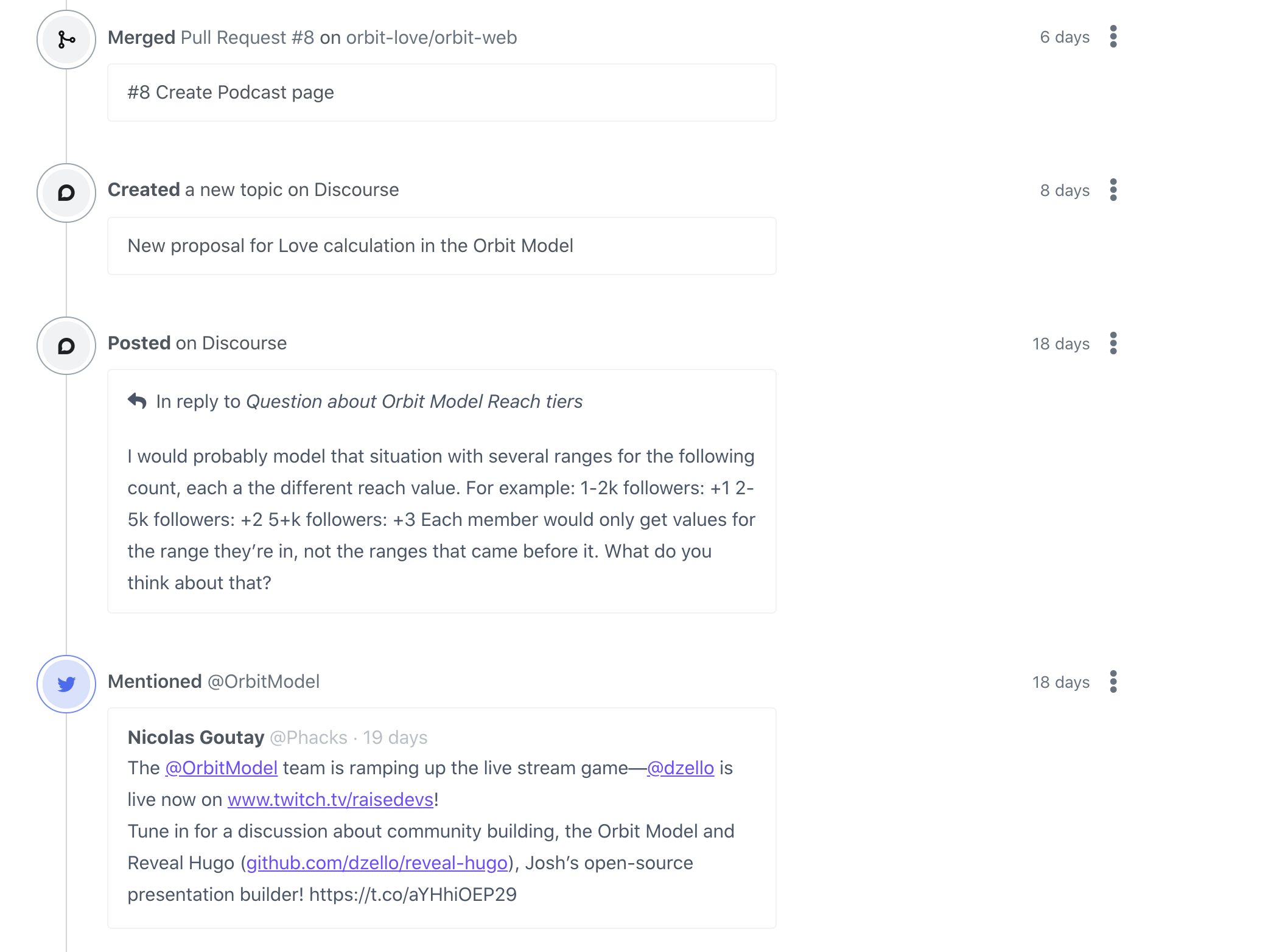 Orbit Member timeline show various activities, including Twitter, GitHub, and Discourse