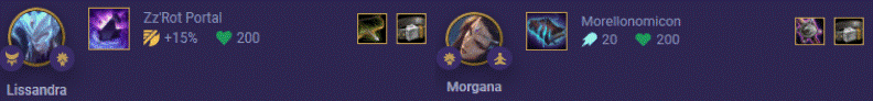 Moonlight Diana Support Character Items. Give Lissandra a Zz'Rot and Morgana a Morellos