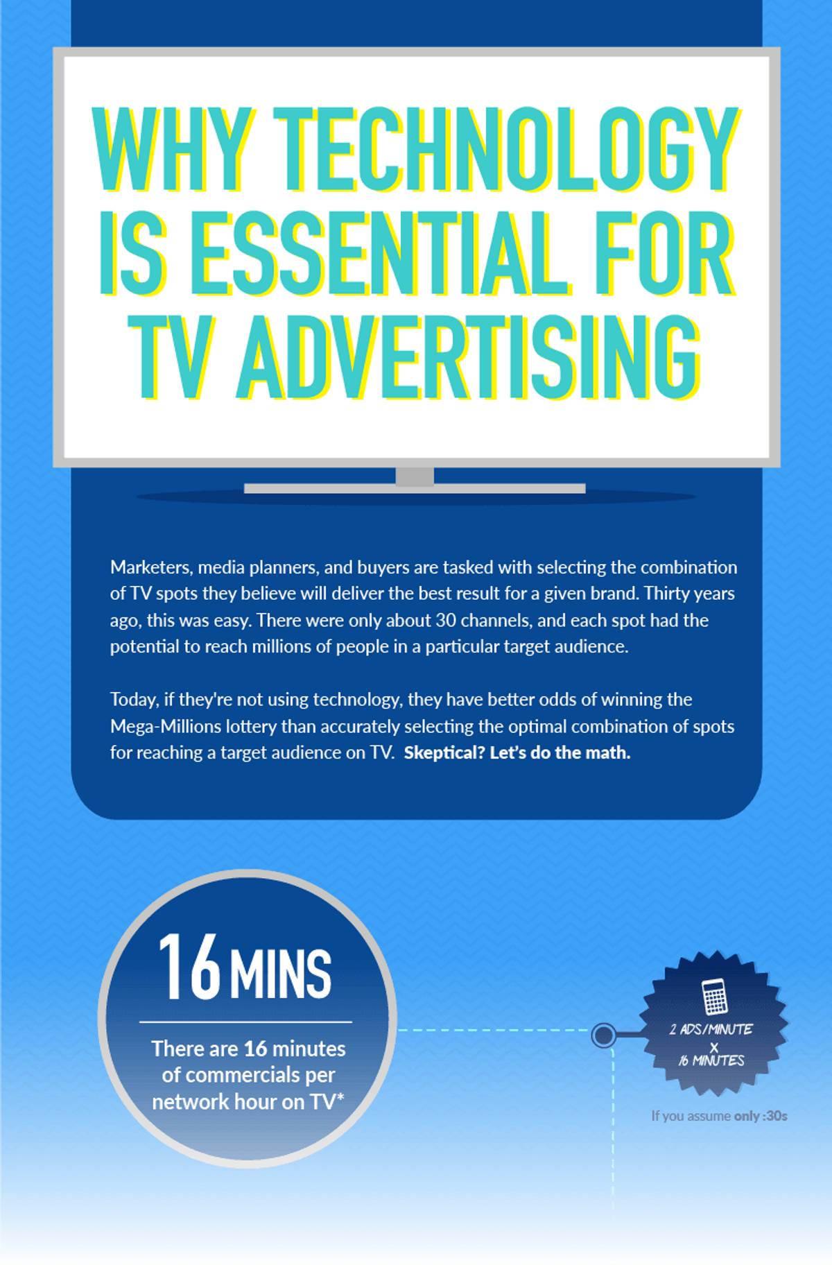 Image of Why Technology Is Essential for TV Advertising infographic.