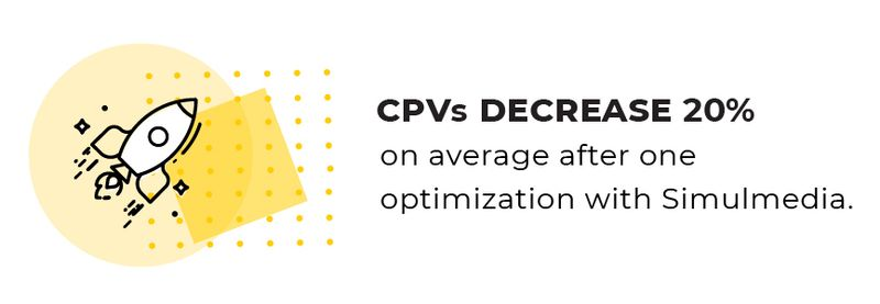 Cost-per-visitor decreases 20% on average after one TV advertising campaign optimization with Simulmedia.