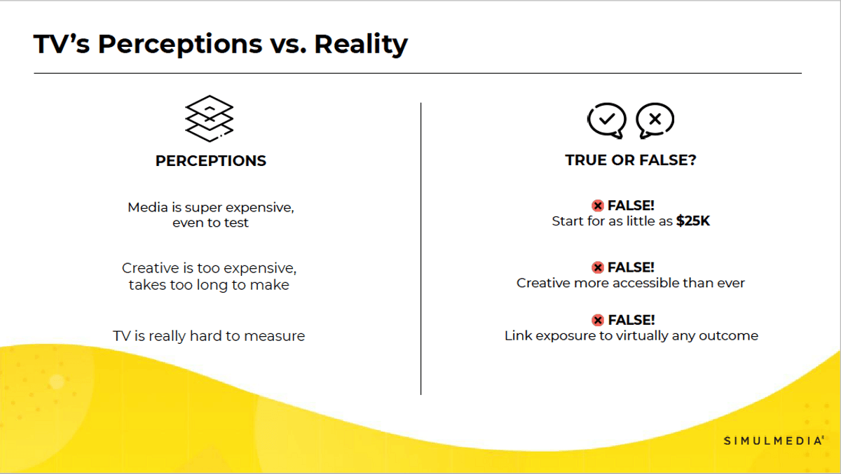 A few TV advertising perceptions and what the actual reality is.