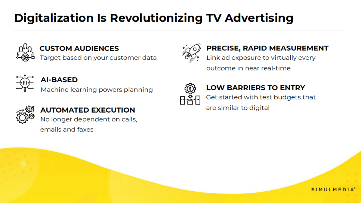A collection of advancements in the TV advertising space that is making it more similar to digital advertising.