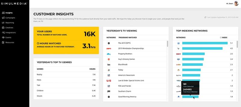 Customer Insights showing web visitor TV viewing activity