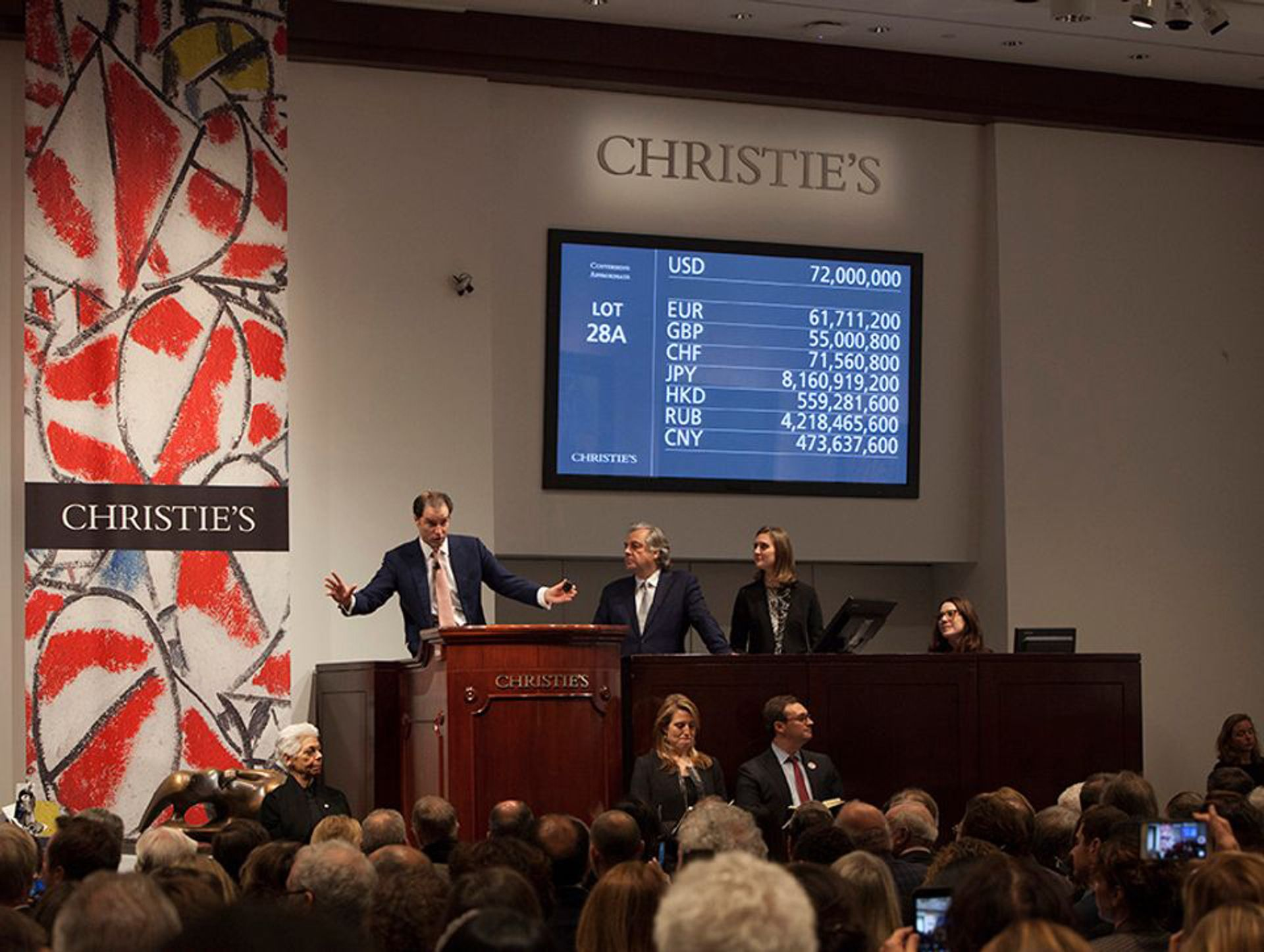 Despite a 27% rise in auction sales in the first half of 2018, buyer confidence has fallen by almost a quarter Christie's Images Ltd