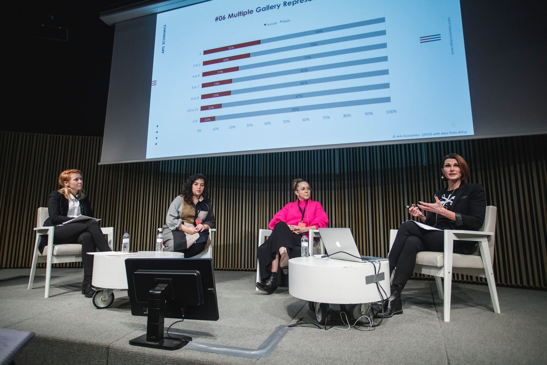 The economist Clare McAndrew presents her findings at Talking Galleries in Barcelona Courtesy of Talking Galleries. © Xavi Torrent