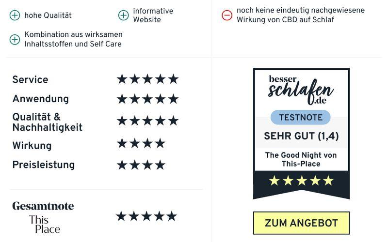 Bewertung der The Good Night Schlafcreme