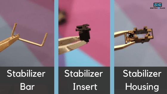 Les différentes parties d'un stabilisateur