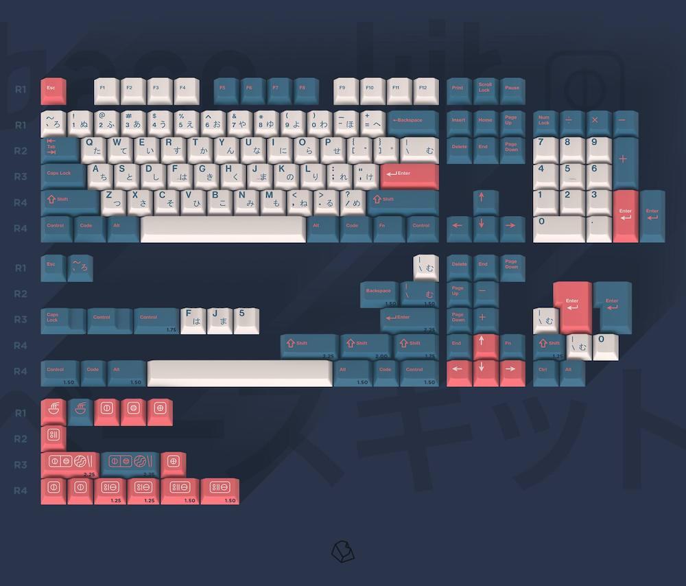 Kit de touches bento pour clavier mécanique