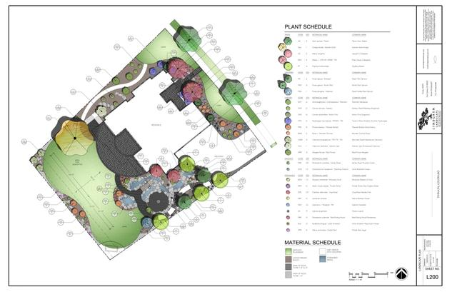 Landscape Plan Color Rendering