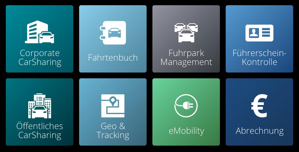 fleetster Produkt Überblick und Portfolio