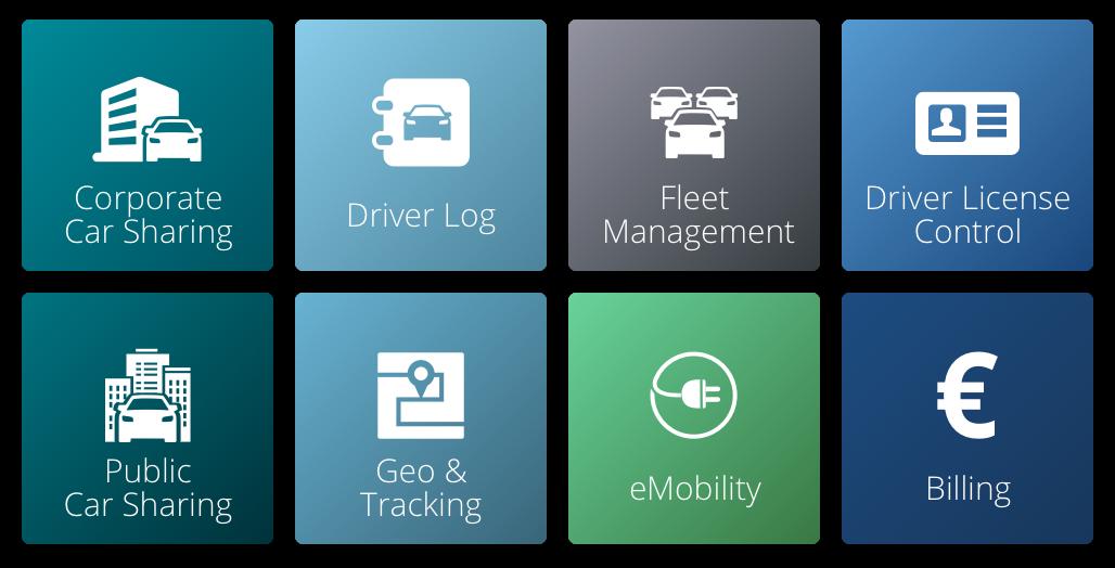 fleetster Software Product Portfolio