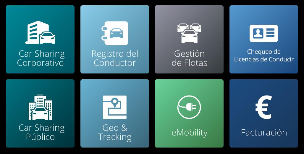 El Portfolio de Productos de Software de fleetster