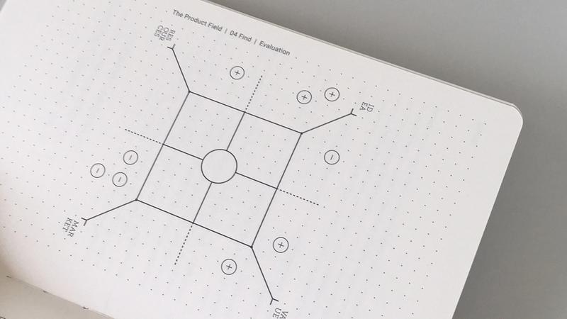 Product Field Grafik