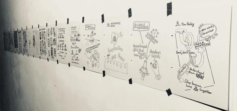 Bild einer mit Sketch-Notes beklebten Wand