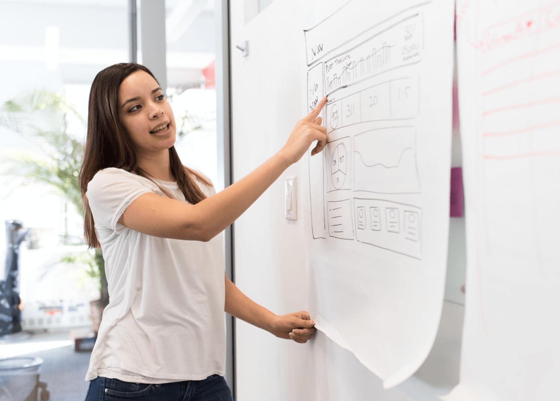 Boost your visibility at work-She Mentors-Leadership Huddle-blog