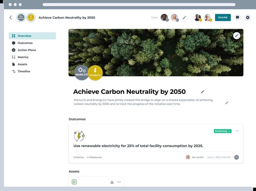 Carbon Neutrality Bridge