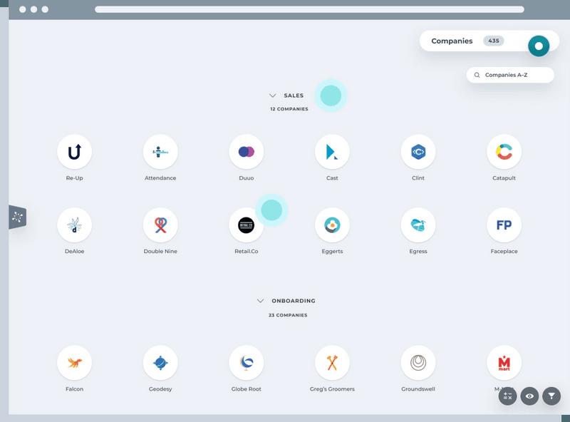 Lifecycles + Company Profiles