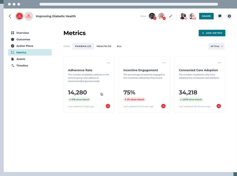 MetaCX user interface