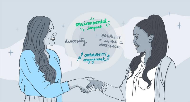Collaboration on ESG Initiatives