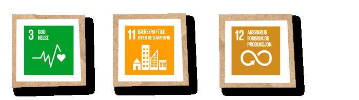 Illustrasjon av FNs bærekraftsmål