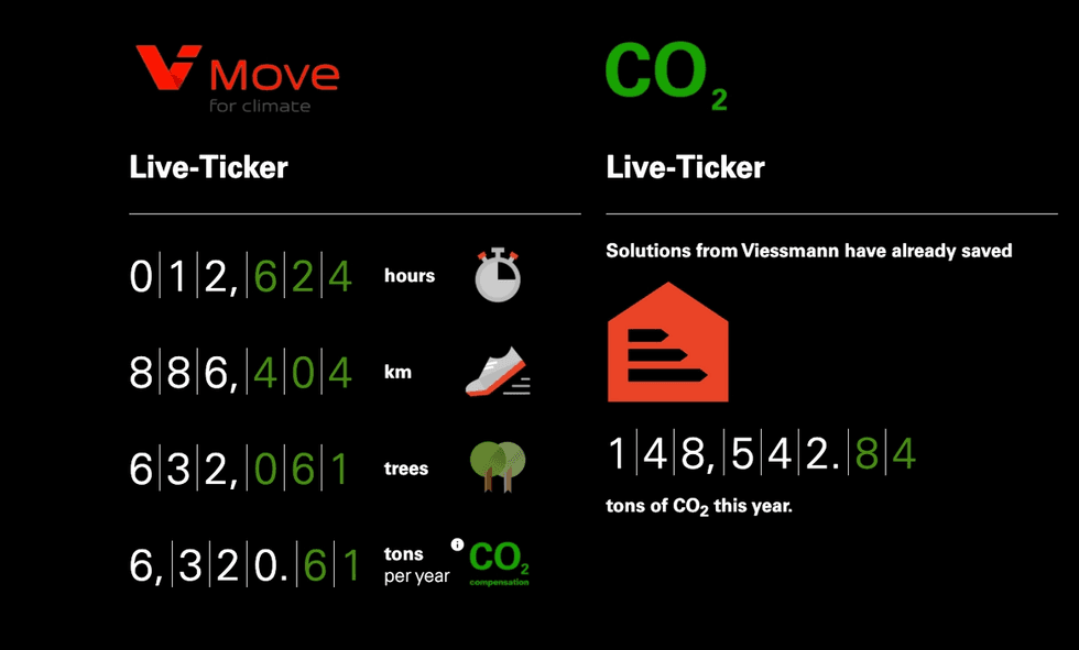 ViMove for climate in partnership with Viessmann and CHOOOSE