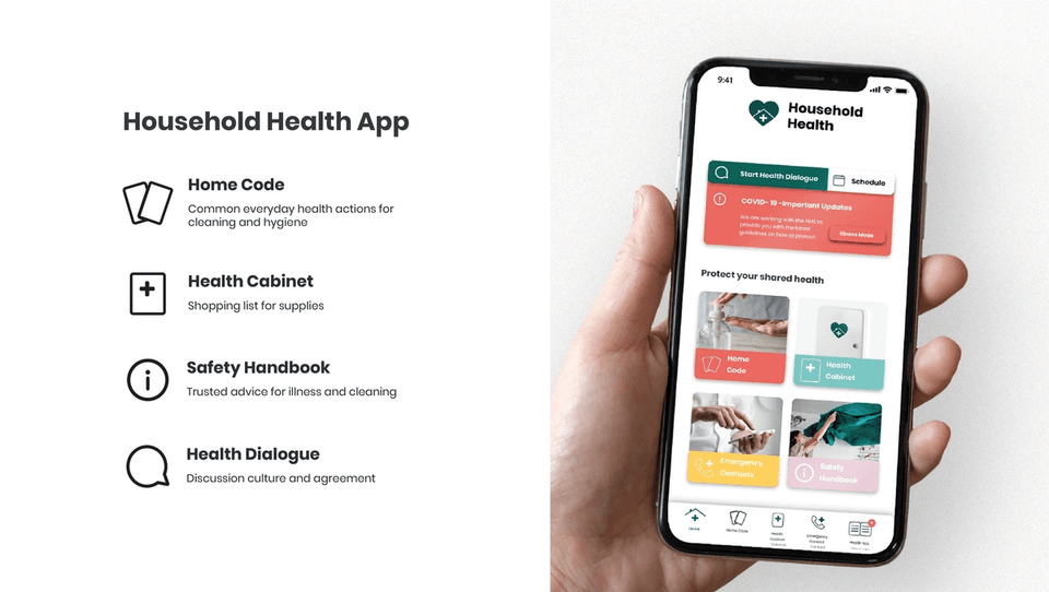 03 Household Health App — Application provided for tenants to organise Health Dialogues and access everyday support