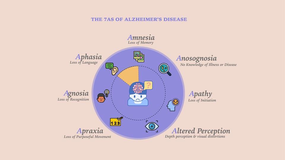 Wenwen Fan's the Unmentioned - An AR Walk Into Alzheimer's World