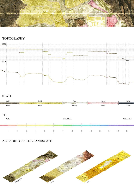 Charlotte Bonnie Toro's Walking Through Topographies of Sulfur: Four Yellow Ziggurats