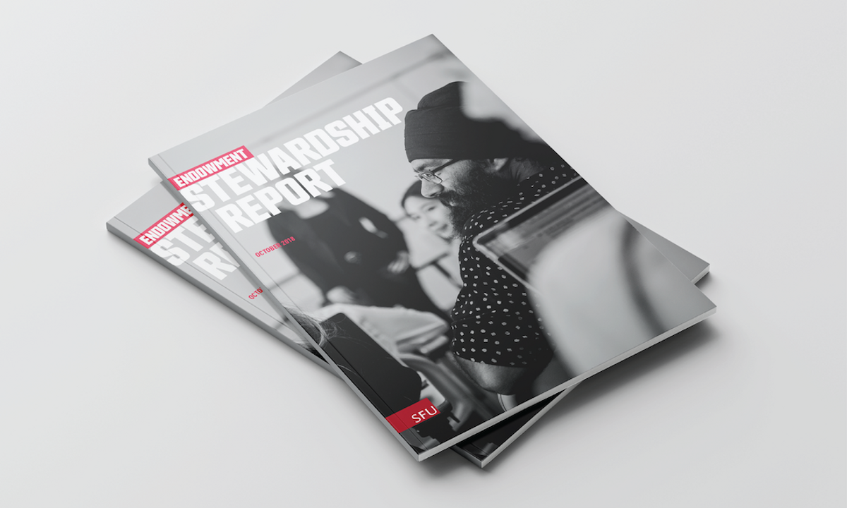 Print design, Editorial design, Report Design, Impact report, Annual report