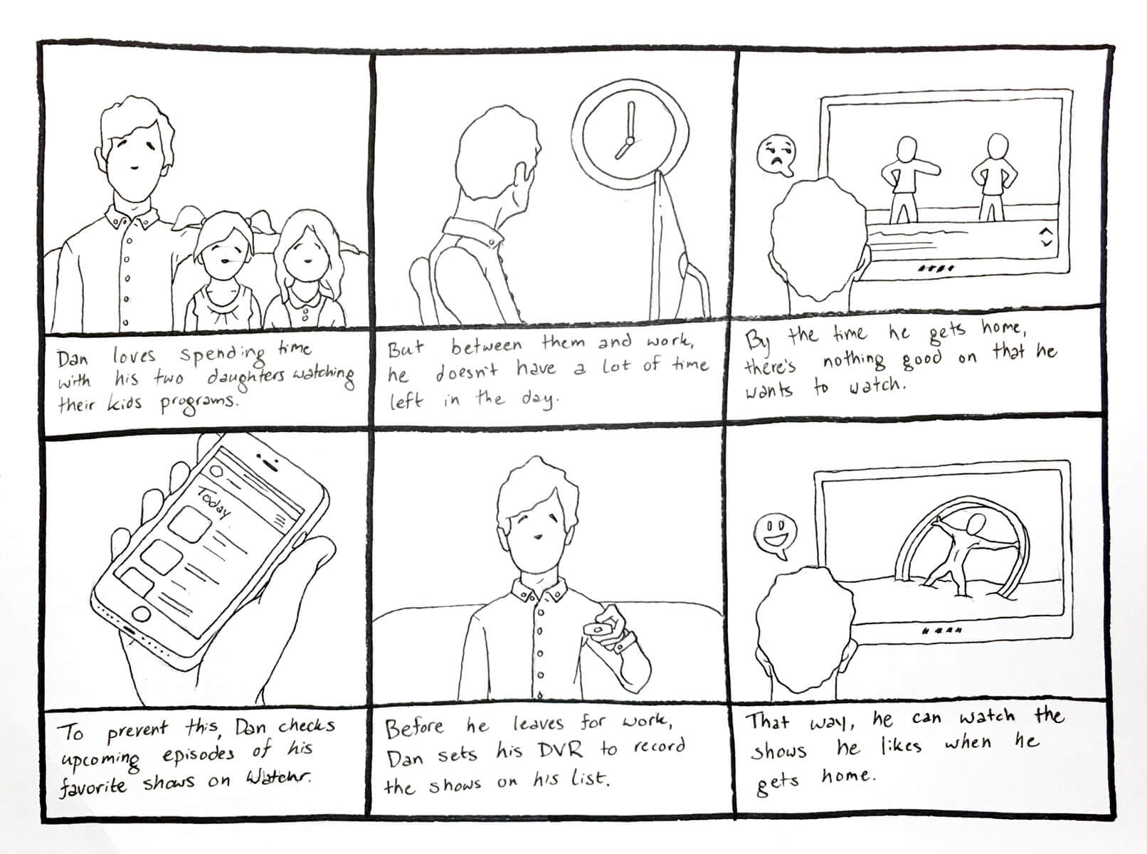 A hand-drawn storyboard with six panels. Each panel features an image with a caption below it.