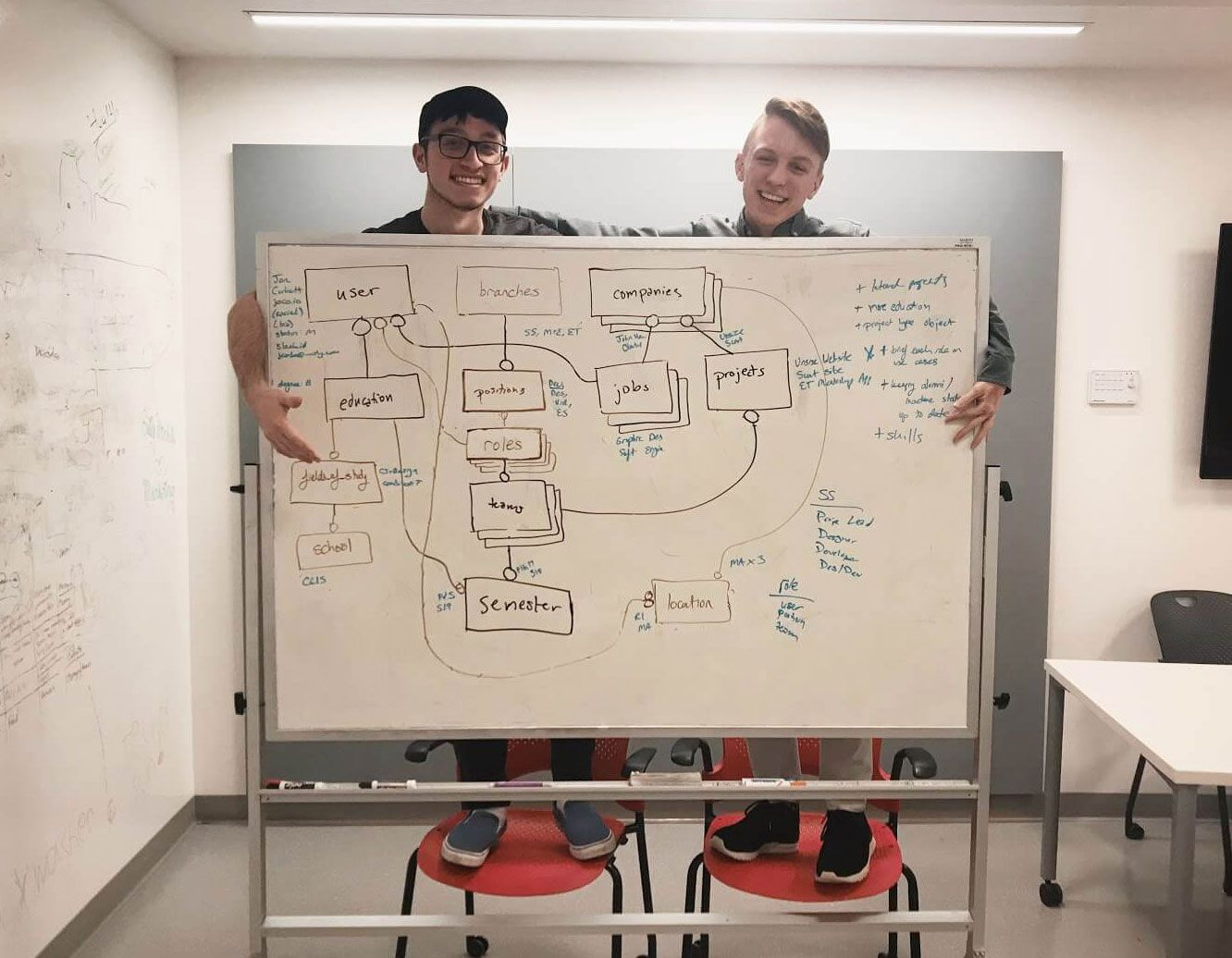 An image of Noah and I standing behind a whiteboard that features the API diagram.