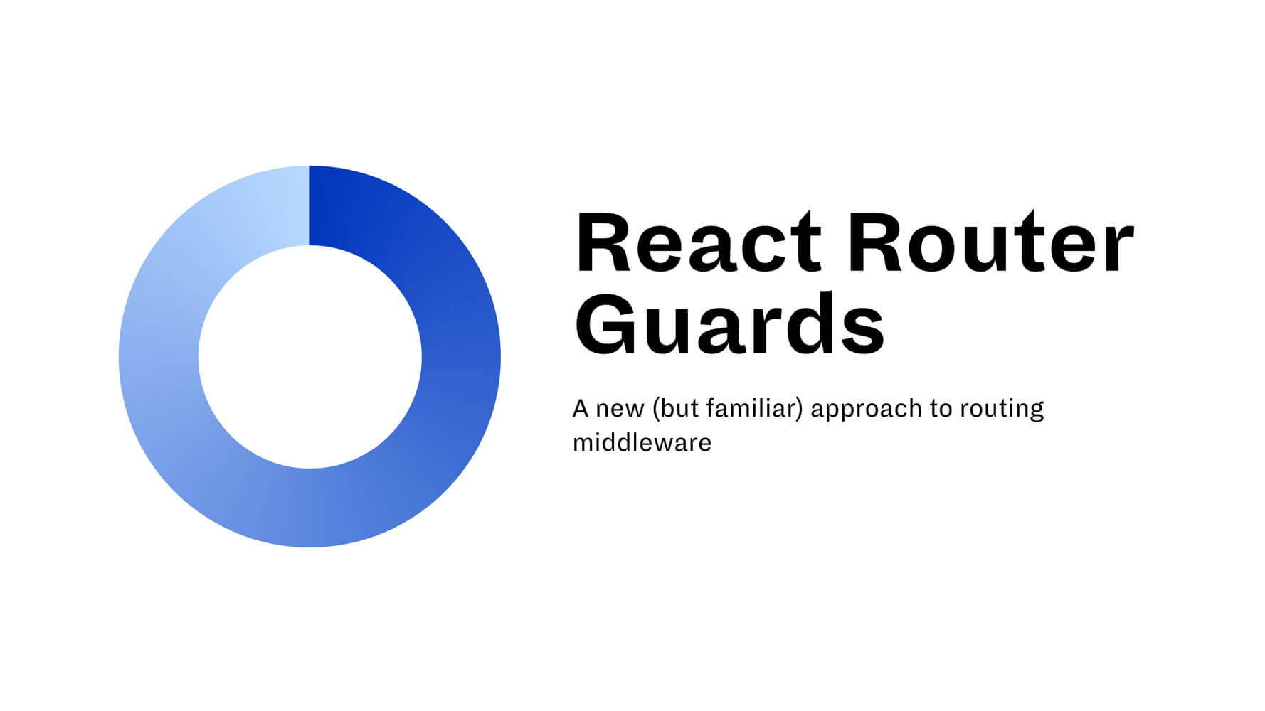 "The intro slide, with the name ""React Router Guards"" and temporary logo"
