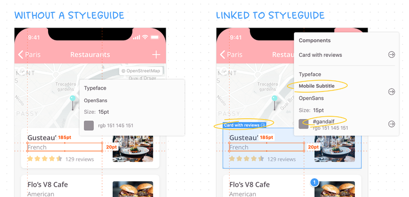 Global Styleguides is the only system I've found that links components to designs in a centralized way.