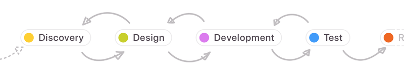 Tags in Zeplin - You can now set the status of a project to update your team about its progress. Status labels are customizable to fit your workflow