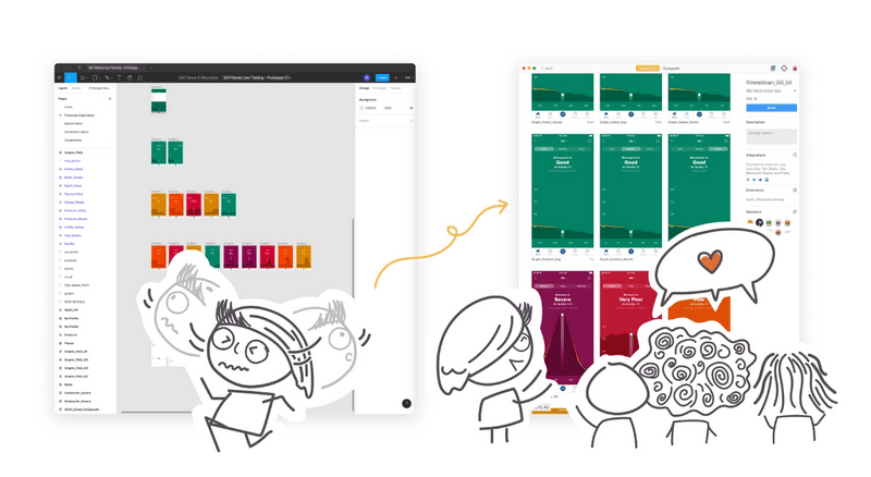 Zeplin provides an organized workspace for the team at ArcTouch while keeping the 'infinite canvas' that designers love in Figma