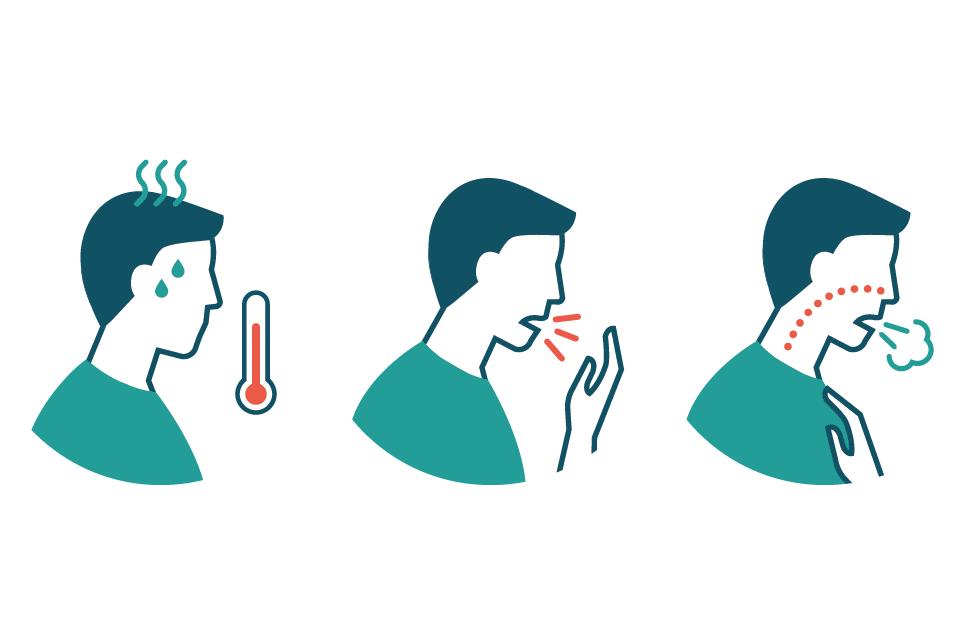 What are the symptoms of Coronavirus?