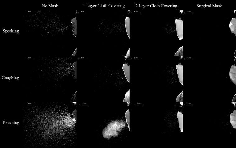 Undersøkelse av dråpespredning ved medisinsk munnbind, og ett eller to lag tekstiler, gjort av forskere i Australia.